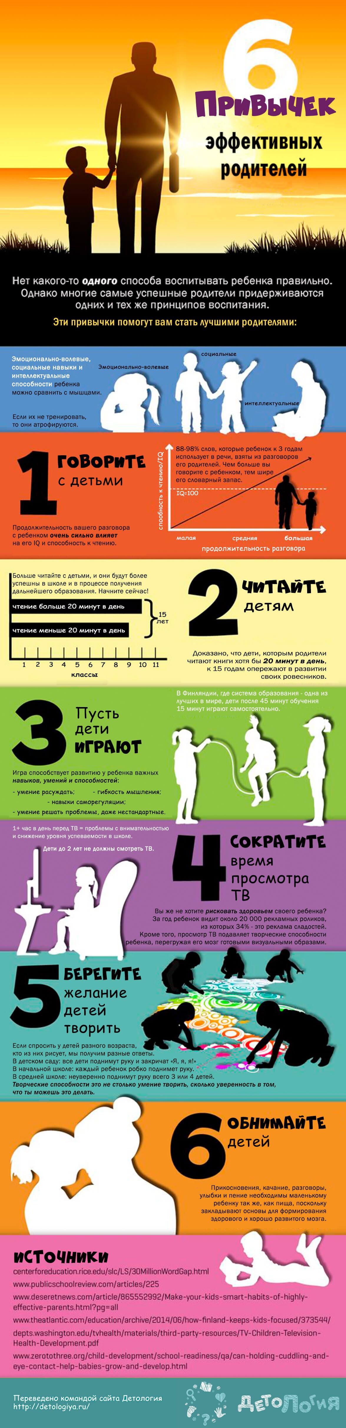 6 привычек эффективных роди